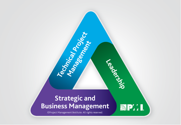 PMI Project Manager skills triangle