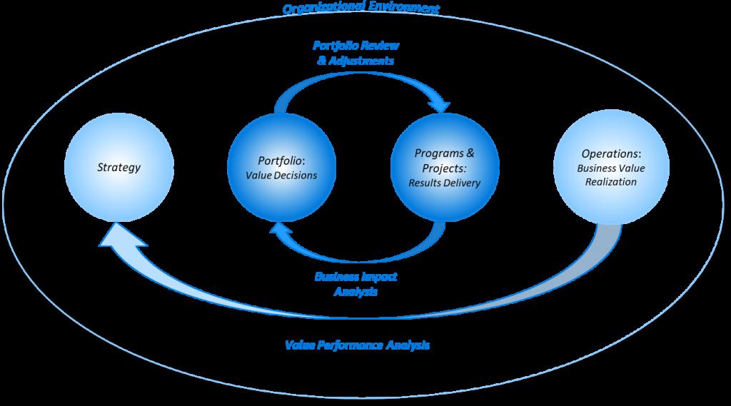 Figure 1-4. PMBOM ver 6, PMI
