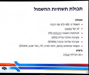 פרויקט החישמול_רכבת ישראל